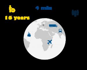 Our Achevements Inter Logistic Polska